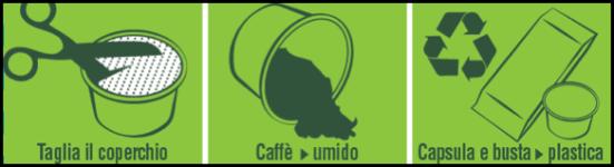 riciclo_capsule